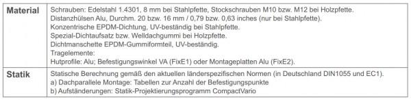 FixE Gr.3 Doppelbefestigung Set Hutprof