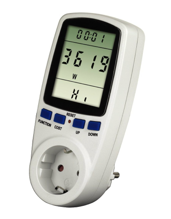 Powermeter (Strommessgerät)